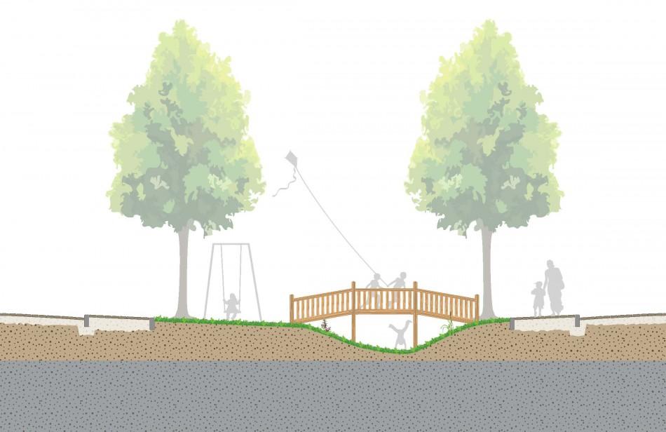 Designing Temporary Rainwater Buffers Urban Green Blue Grids