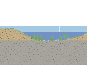 Design for variable water levels